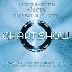 58054 wunschradio.fm | Musikwunsch kostenlos im Radio